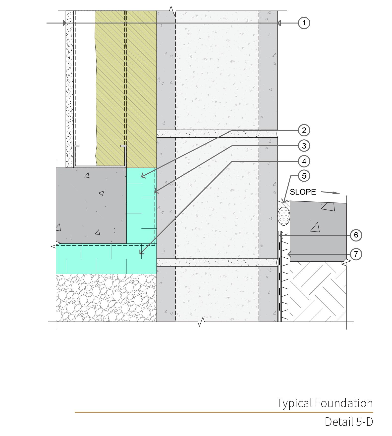 Assembly 5 Detail 5D