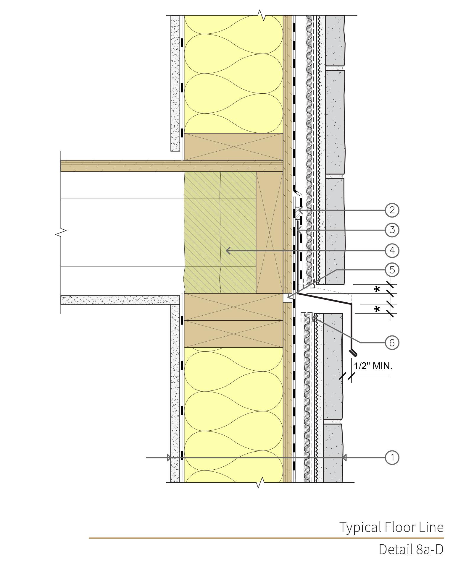 Assembly 8 Detail 8A-D
