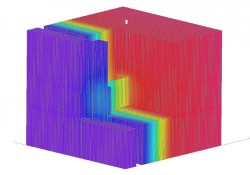 Fig. 6-7 Three-dimensional thermal image of the attachment depicted in Fig. 6-6