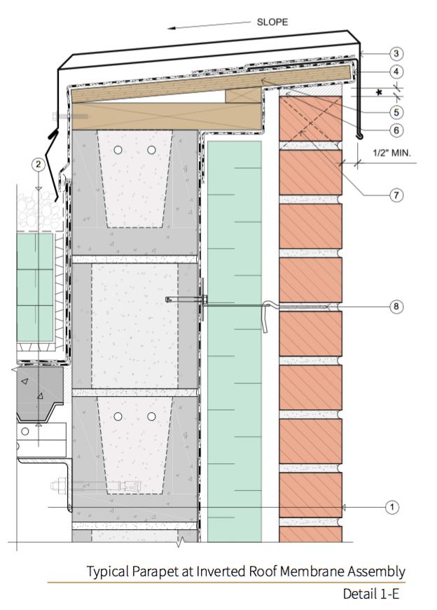 Assembly 1a Amp 1b Cmu Wall With Anchored Masonry Veneer