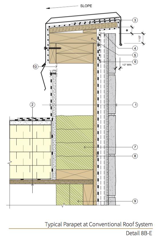 Detail 8B-E