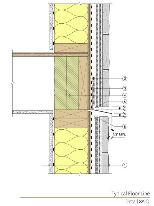 Detail 8A-D